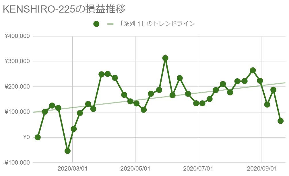 KENSHIRO-225